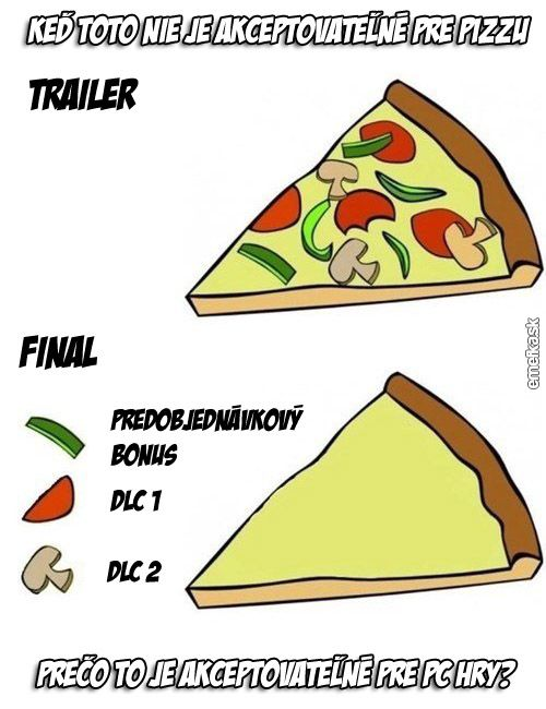 Pizza vs. PC hry