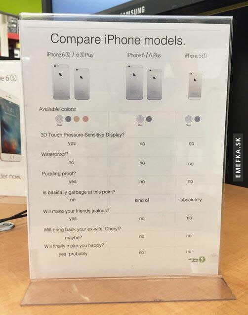iPhone Comparsion